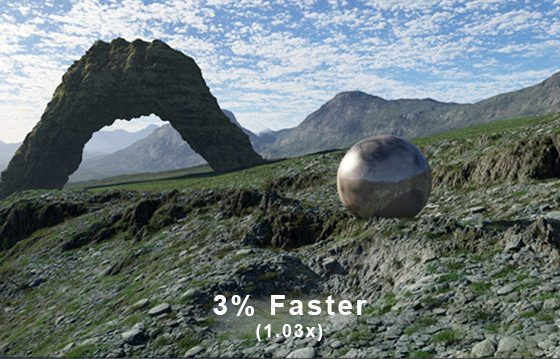 3% Faster