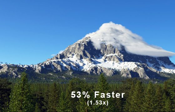53% Faster