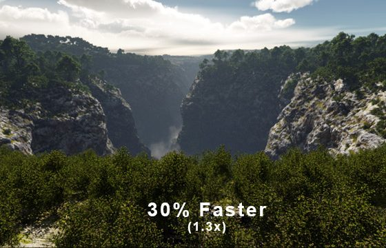 30% Faster