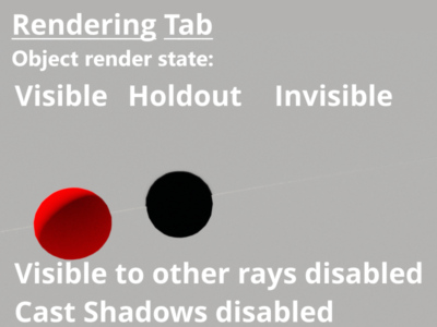 3D objects set to visible, holdout,and invisible.  Cast shadows disabled.