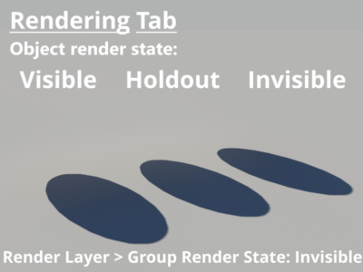 3D objects set to visible, holdout,and invisible.  Render layer set to invisible.