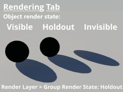 3D objects set to visible, holdout, and invisible.  Render layer set to holdout.